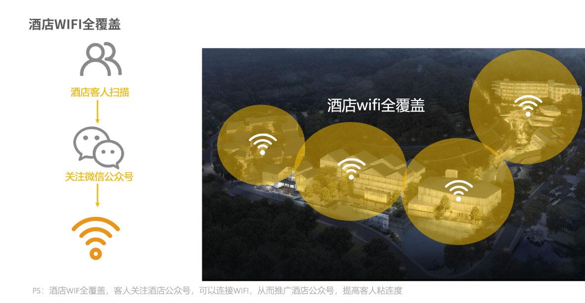 智慧酒店wifi全覆盖